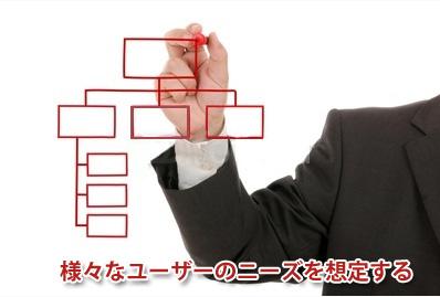 データを分析してサイトの構成を考える